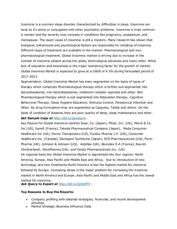 Healthcare Publications Insomnia Market