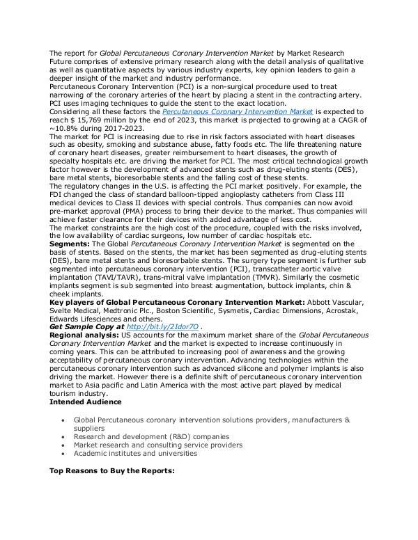 Healthcare Publications Percutaneous Coronary Intervention