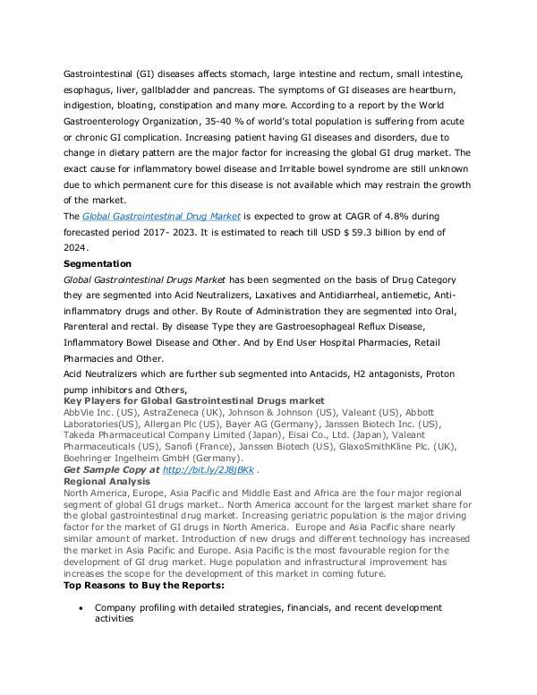 Healthcare Publications Gastrointestinal Drug Market
