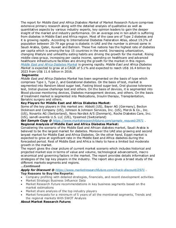 Healthcare Publications Diabetes Market