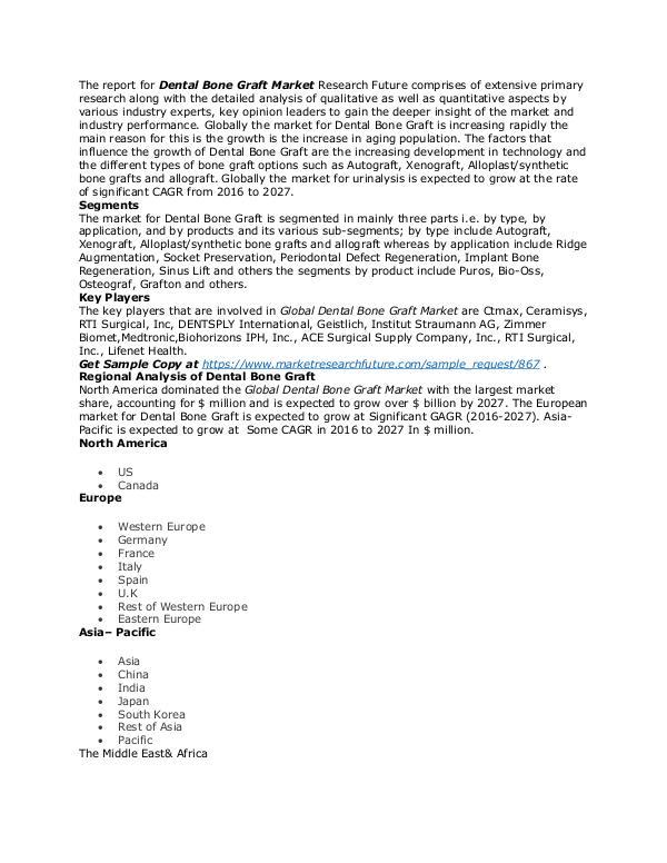 Healthcare Publications Dental Bone Graft Market
