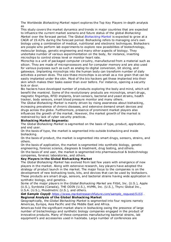 Healthcare Publications Biohacking Market