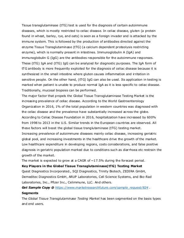 Healthcare Publications Tissue Transglutaminase(tTG) Testing Market