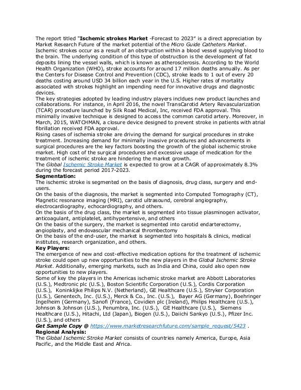 Healthcare Publications Ischemic Stroke Market