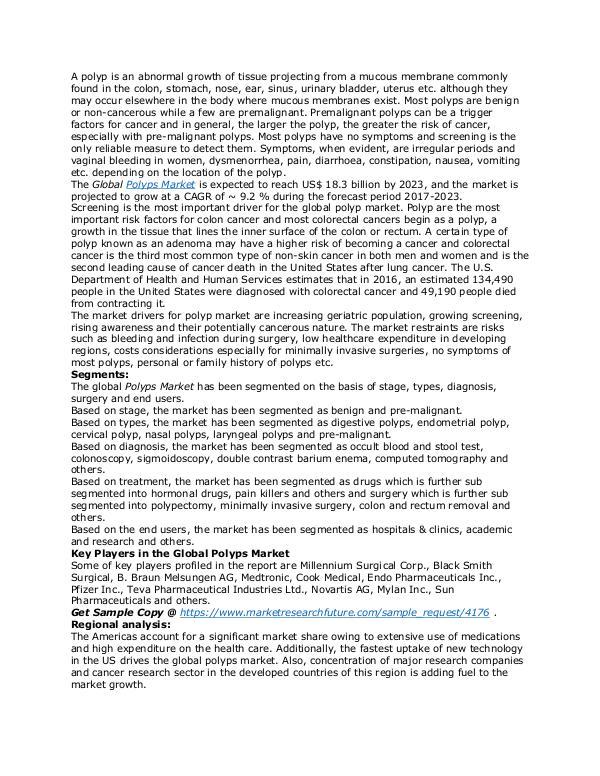 Healthcare Publications Polyps Market