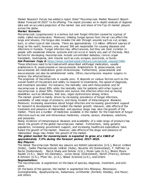 Healthcare Publications Mucormycosis Market 2