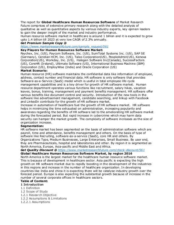 Healthcare Publications Human Resources Software Market