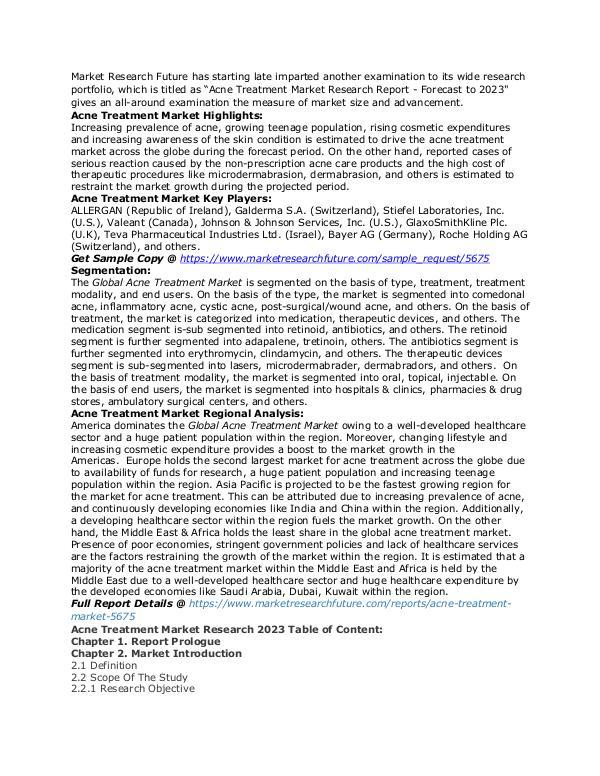 Healthcare Publications Acne Treatment Market