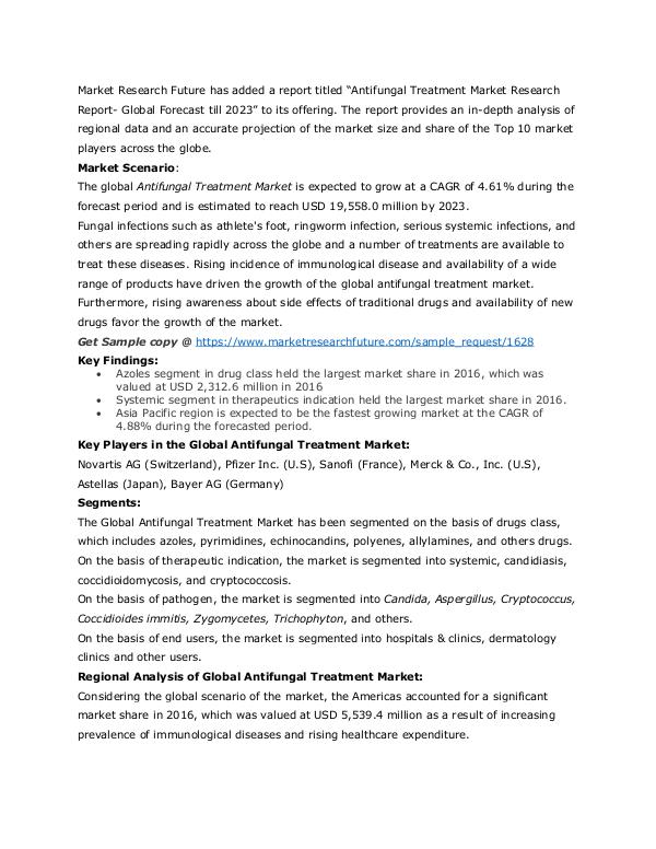 Healthcare Publications Antifungal Treatment Market