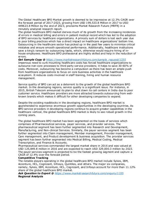 Healthcare Publications Healthcare BPO Market December