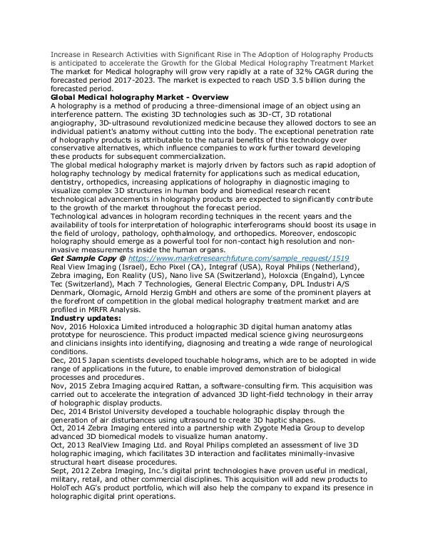 Healthcare Publications Medical holography Market