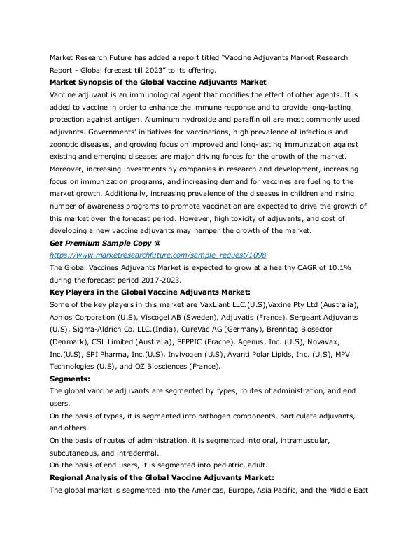 Healthcare Publications Vaccine Adjuvants Market