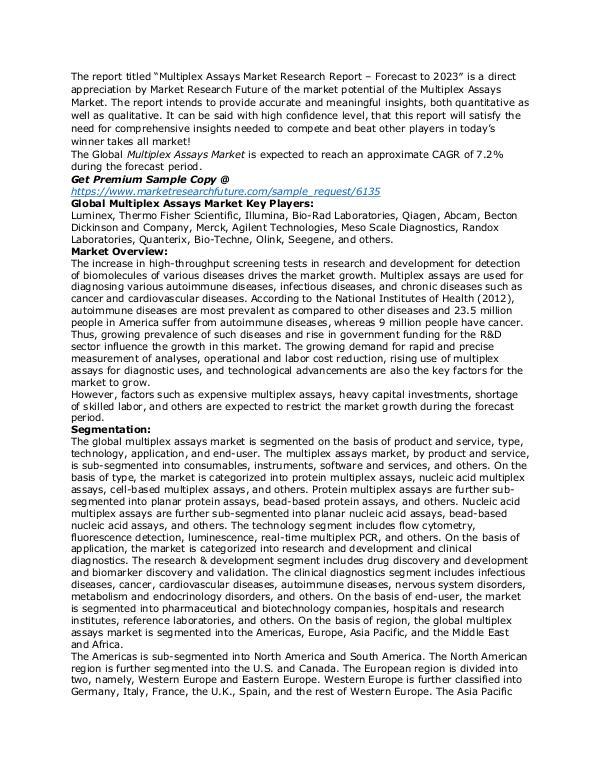 Healthcare Publications Multiplex Assays Market