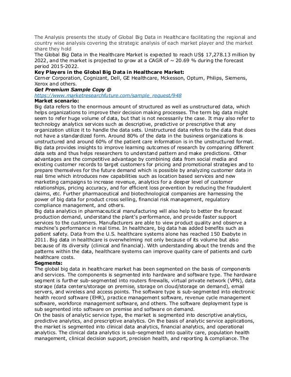 Healthcare Publications Big Data in Healthcare Market