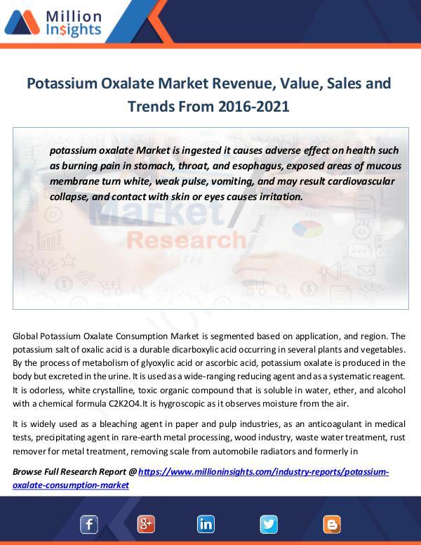 Market Revenue Potassium Oxalate Market Revenue, Value, Sales