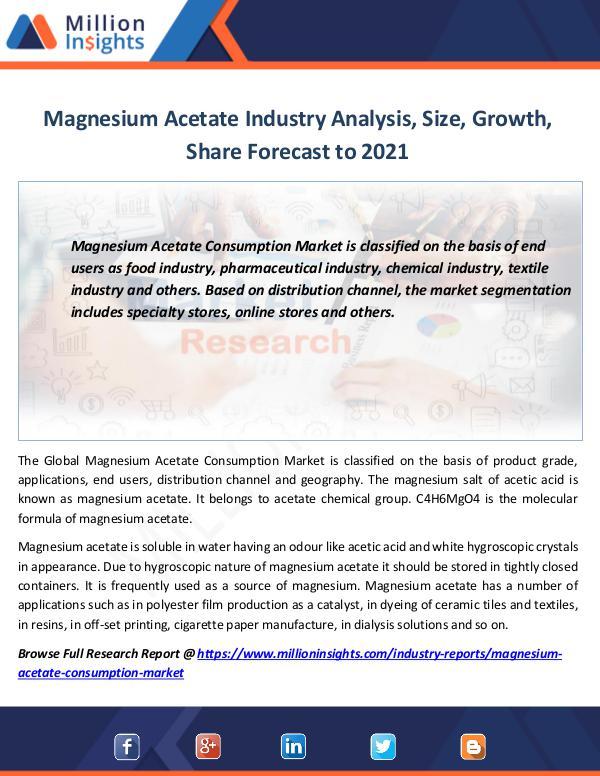 Market Revenue Magnesium Acetate Industry Analysis