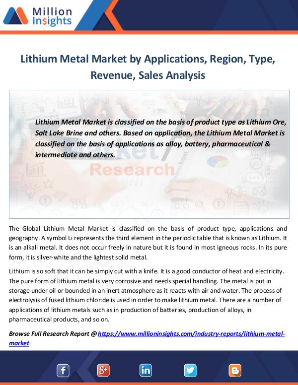 Market Revenue Lithium Metal Market by Applications, Region