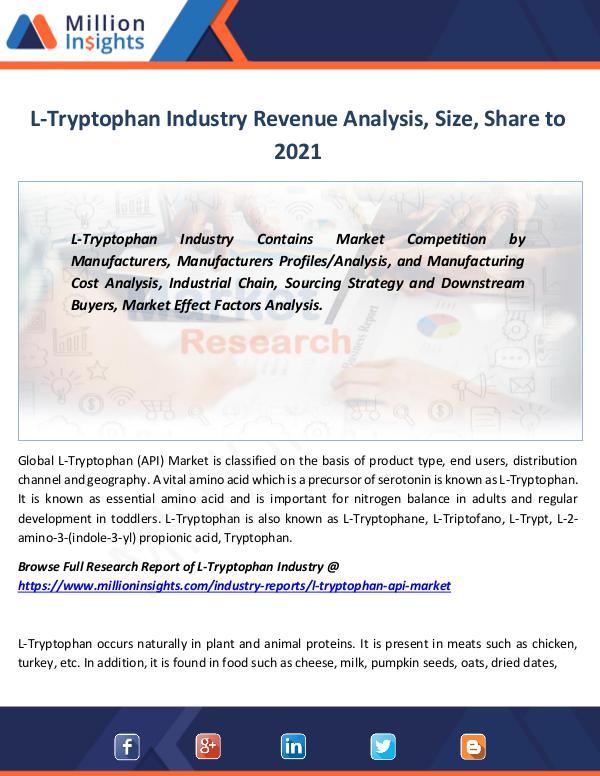 Market Revenue L-Tryptophan (API) Market Analysis Forecast