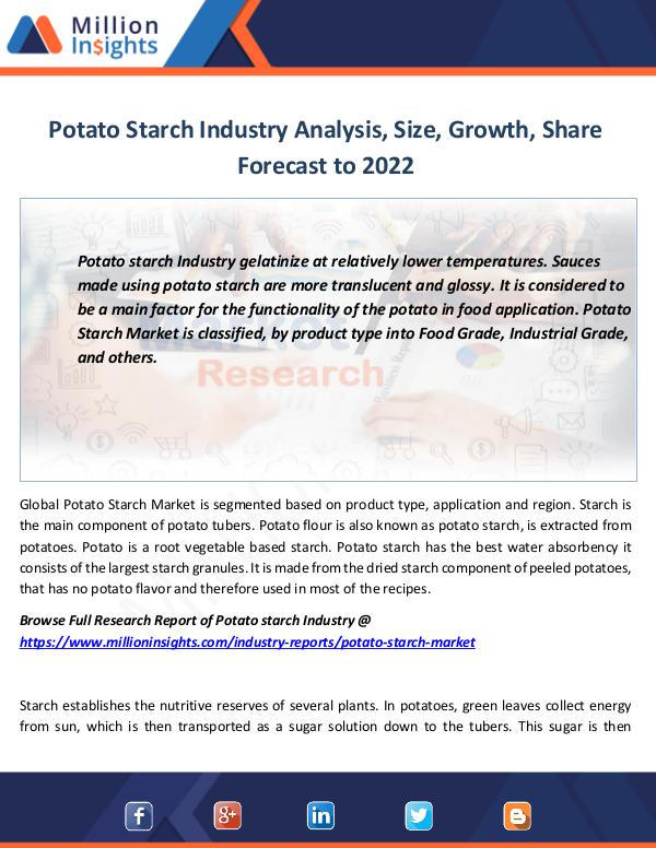 Market Revenue Potato Starch Industry Analysis, Size, Growth