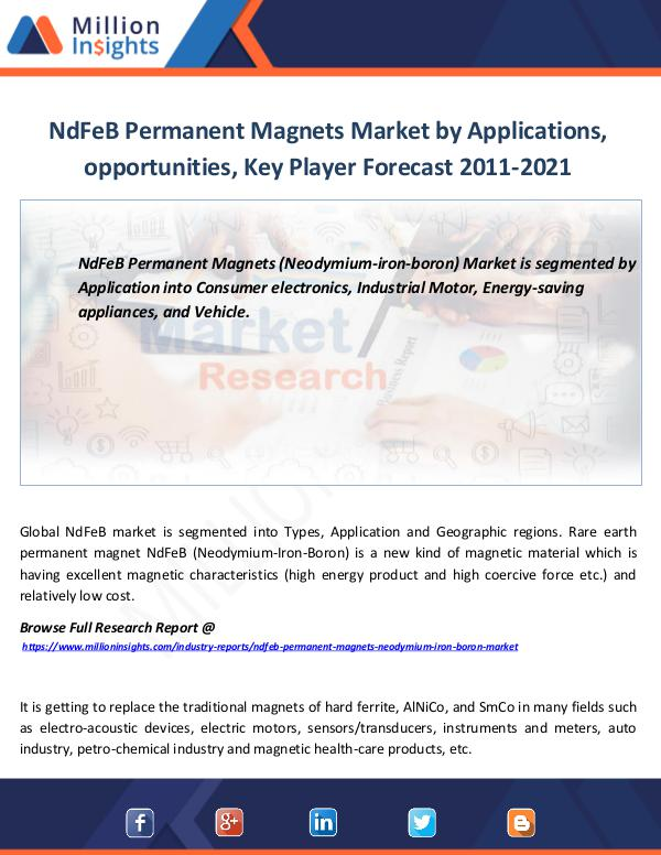 Market Revenue NdFeB Permanent Magnets Market by Applications