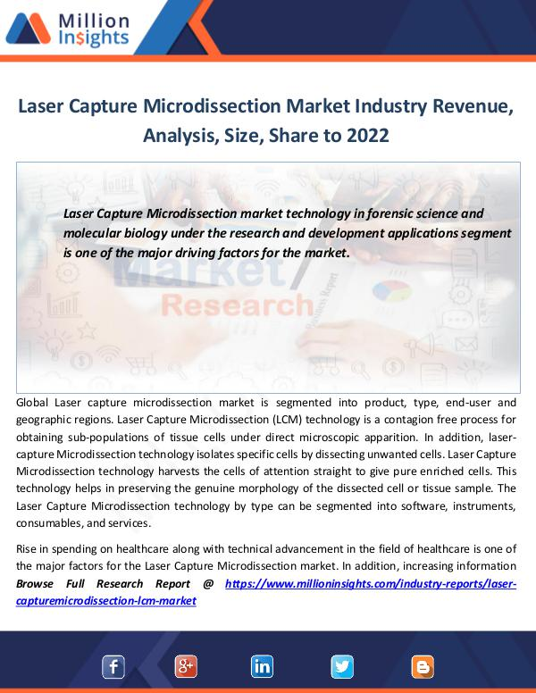 Market Revenue Laser Capture Microdissection Market Analysis