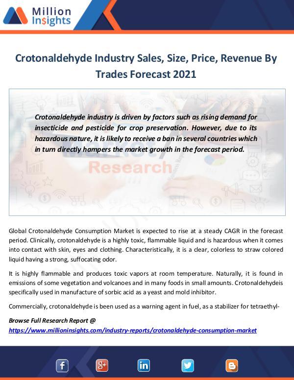 Crotonaldehyde Industry Sales, Size, Price