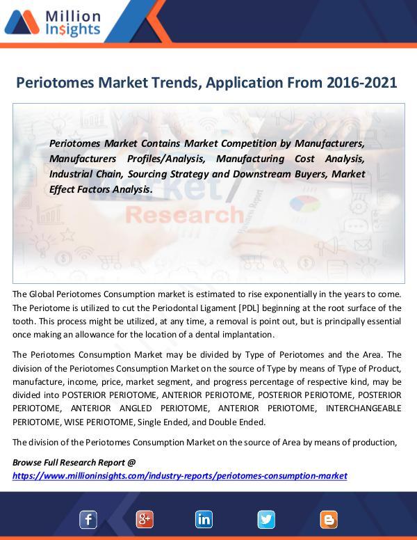 Market Revenue Periotomes Market Trends, Application