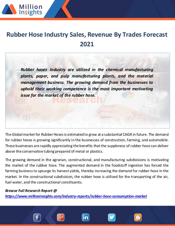 Rubber Hose Industry Sales,  Price, Revenue