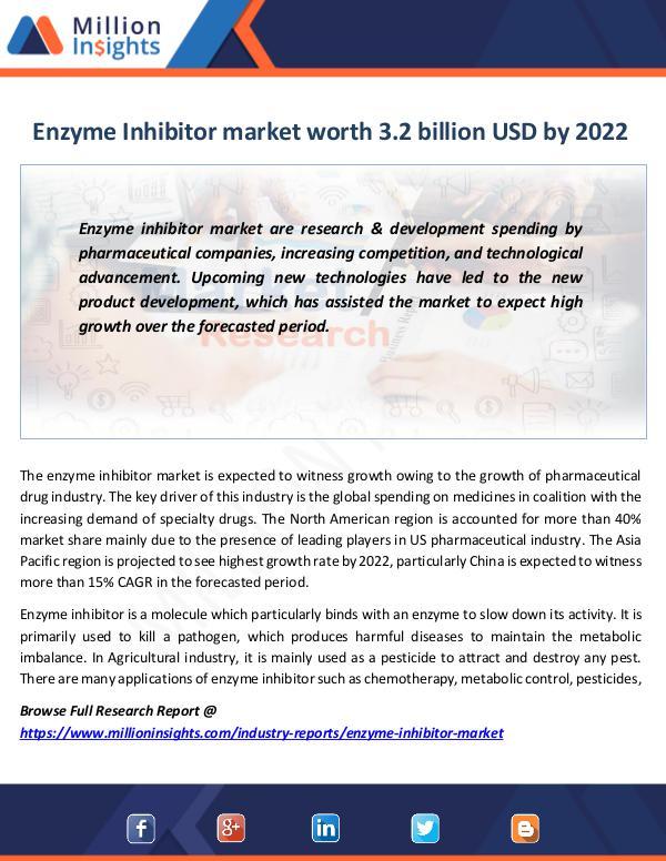 Enzyme Inhibitor market worth 3.2 billion USD