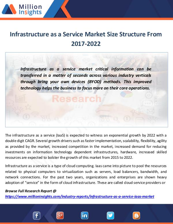 Infrastructure as a Service Market Size Structure