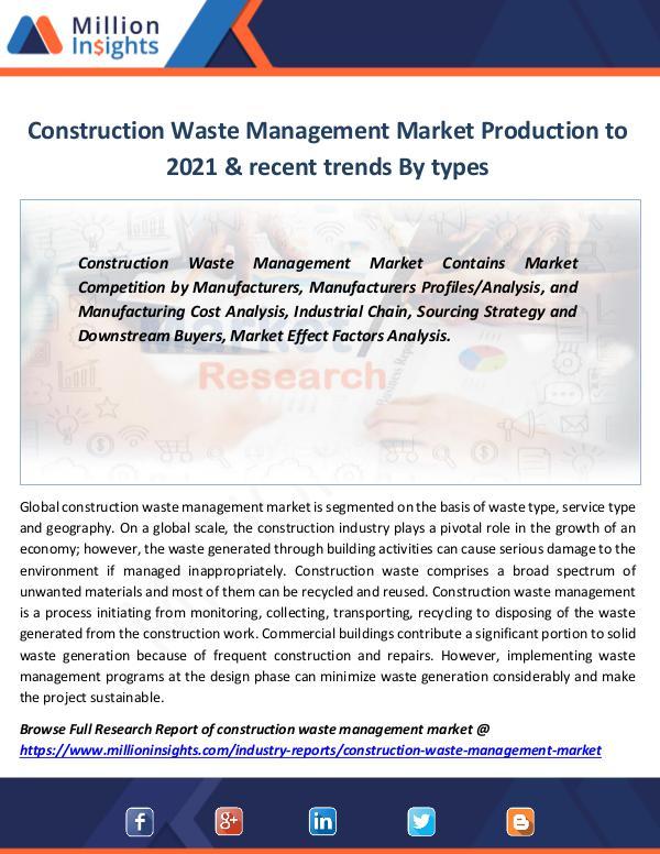 Market Revenue Construction Waste Management Market Production