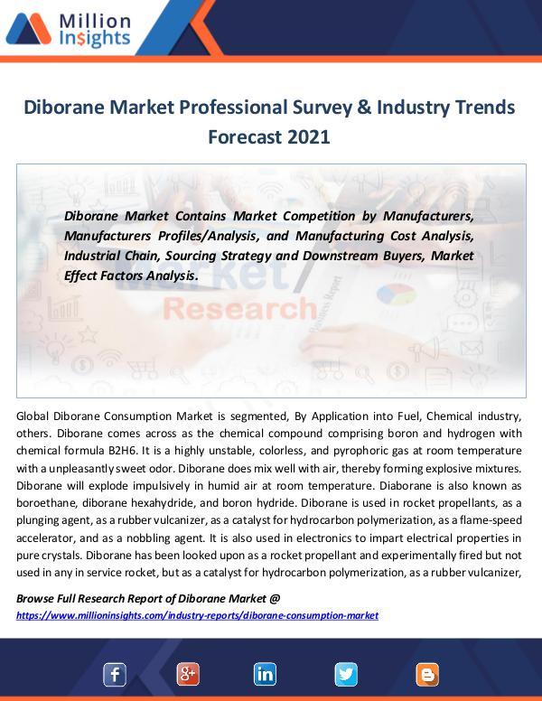 Market Revenue Diborane Market Professional Survey Report