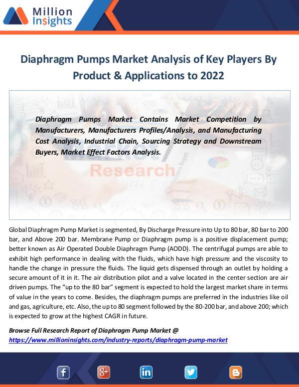 Market Revenue Diaphragm Pumps Market Analysis of Key Players
