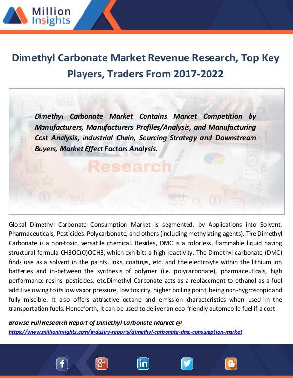Dimethyl Carbonate Market Revenue Research 2022