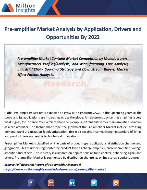 Pre-amplifier Market Analysis by Application