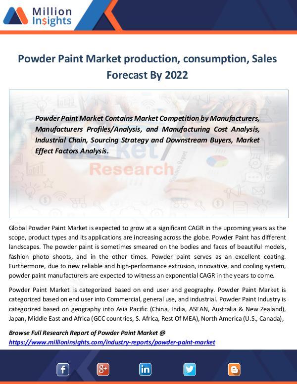 Powder Paint Market production, consumption, Sales