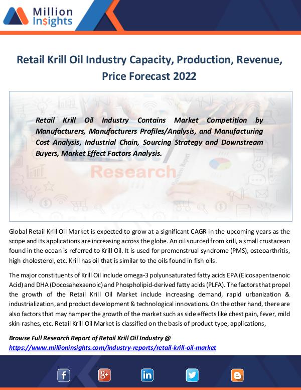 Retail Krill Oil Industry Capacity, Production