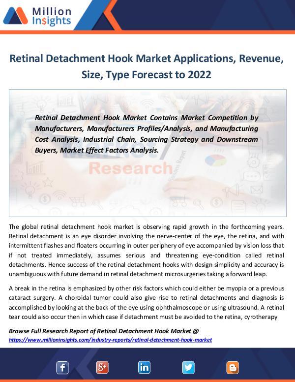 Retinal Detachment Hook Market Applications