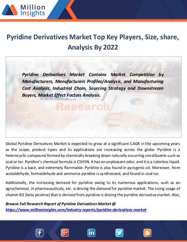 Pyridine Derivatives Market Top Key Players, Size