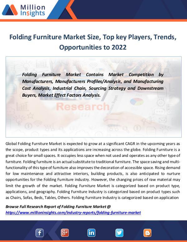 Folding Furniture Market Size, Top key Players