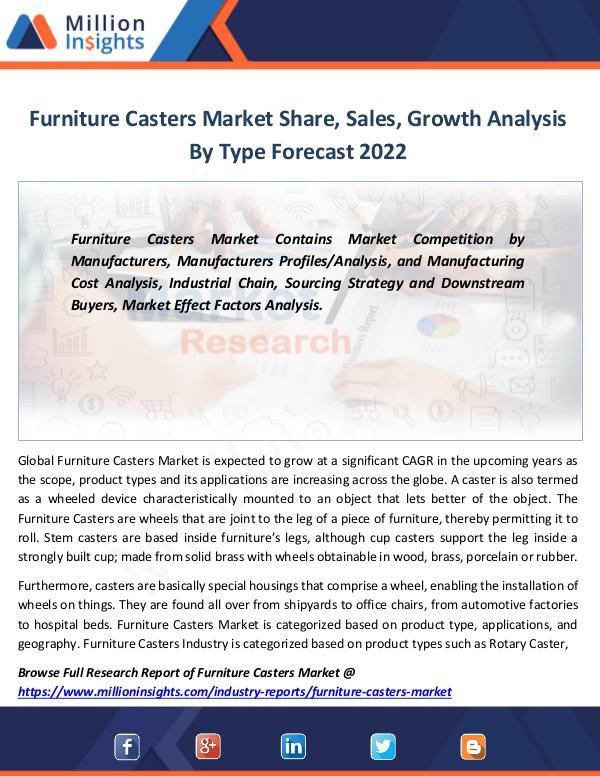 Furniture Casters Market Share, Sales 2022