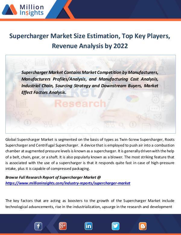 Supercharger Market Size Estimation By 2022