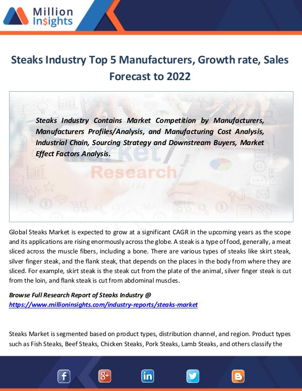 Market Revenue Steaks Industry Top 5 Manufacturers, Growth rate