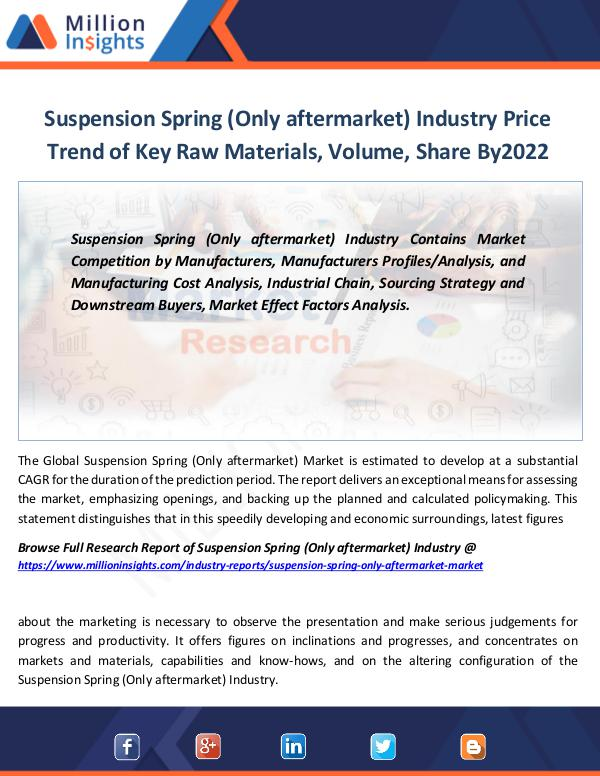 Suspension Spring (Only aftermarket) Industry 2022