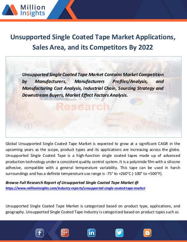 Unsupported Single Coated Tape Market Applications