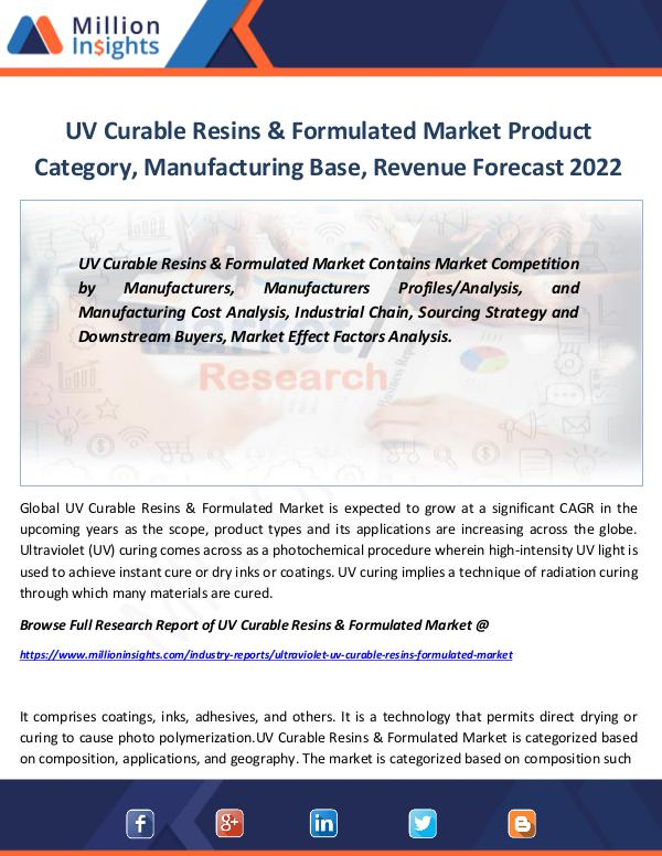 Market Revenue UV Curable Resins & Formulated Market Product 2022