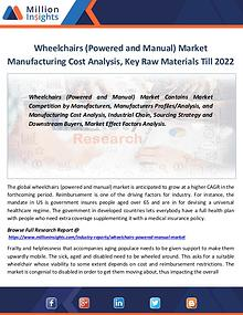 Market Revenue Wheelchairs (Powered and Manual) Market By 2022