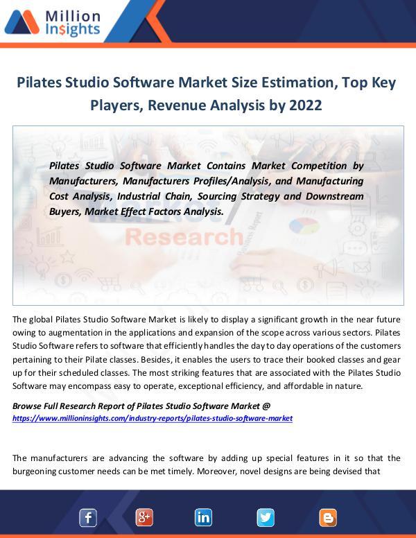 Pilates Studio Software Market Size Estimation