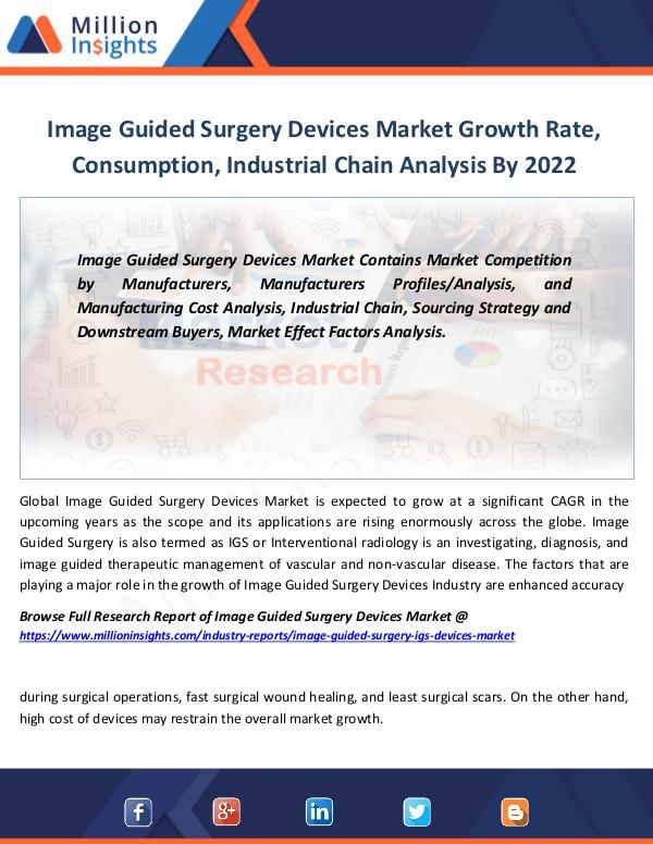 Image Guided Surgery Devices Market Growth Rate