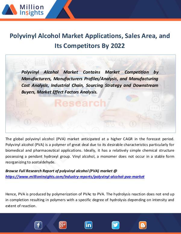 Polyvinyl Alcohol Market Applications, Sales Area